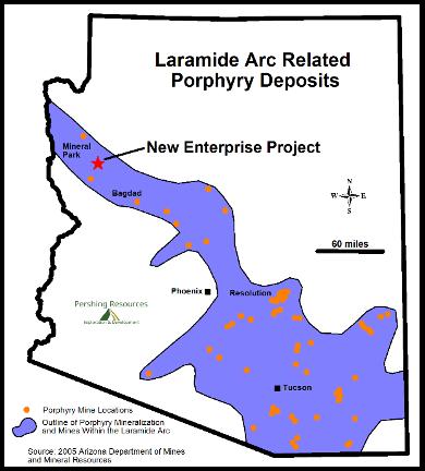 New Enterprise Project Location